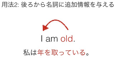 英語の形容詞: 形容詞は後ろから名詞に意味を追加する