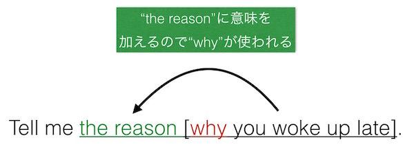 関係副詞whyの例