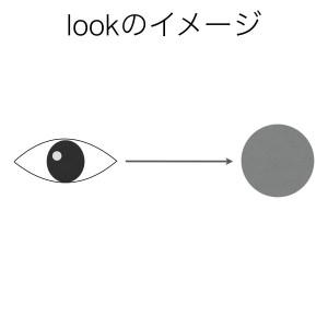 動詞lookのイメージ