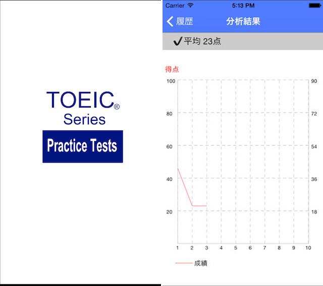 TOEIC Part5 模擬試験800問