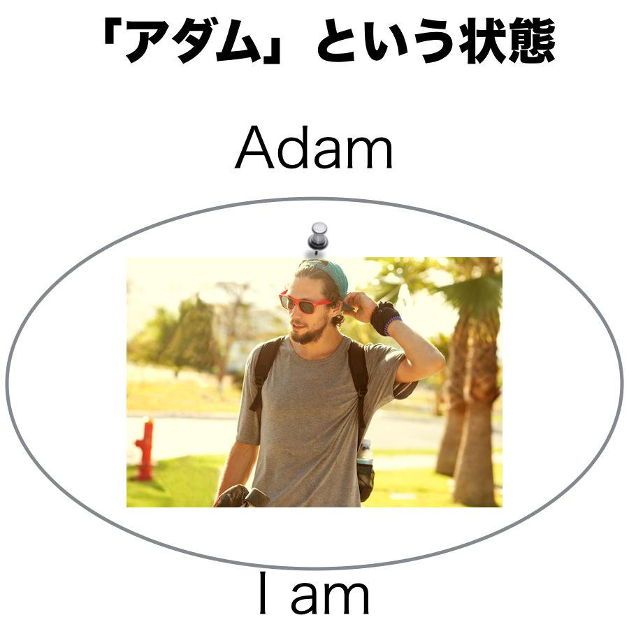I am Adamのイメージ