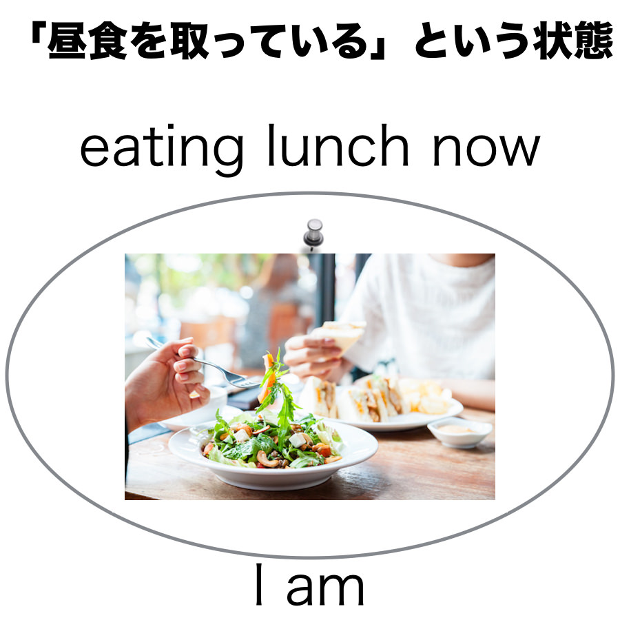 I am eating lunch now.のイメージ