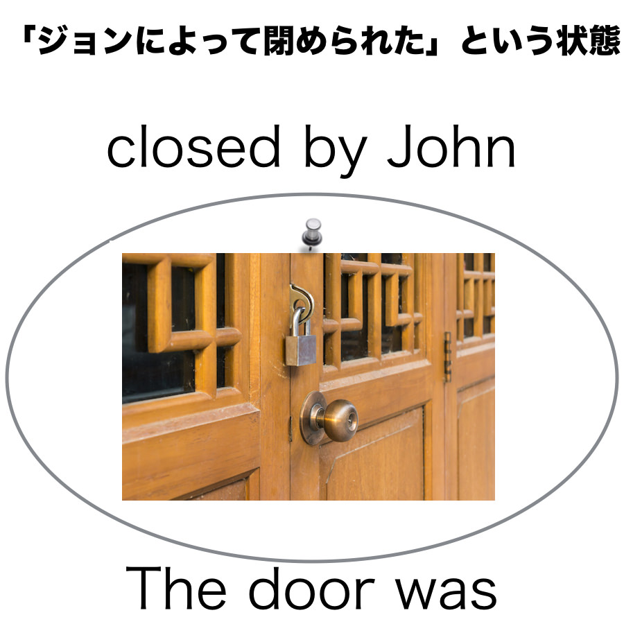 The door was closed by johnのイメージ