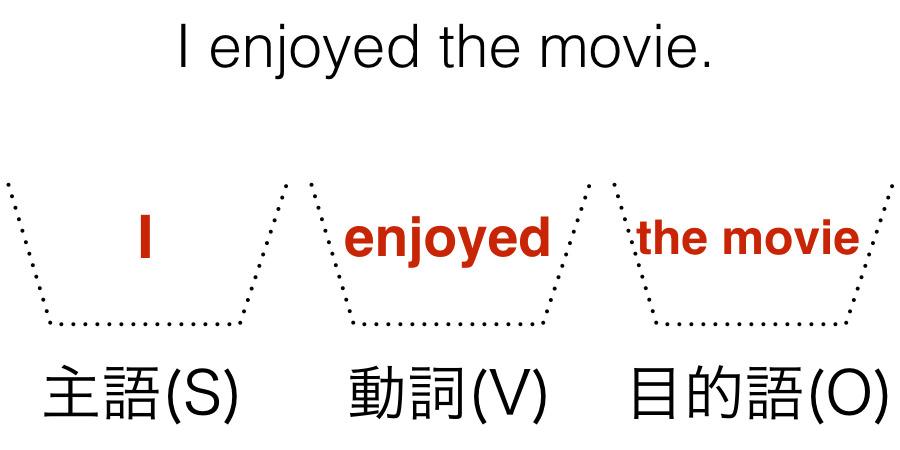 I enjoyed the movie.