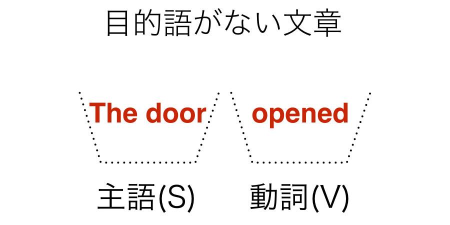 The door opened