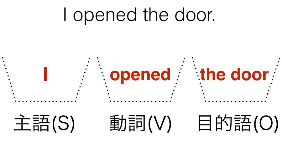 I opened the door