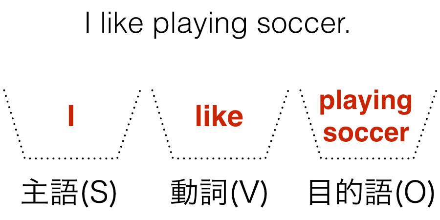 I like playing soccer