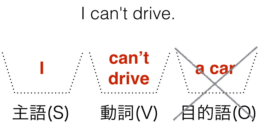 I can't drive