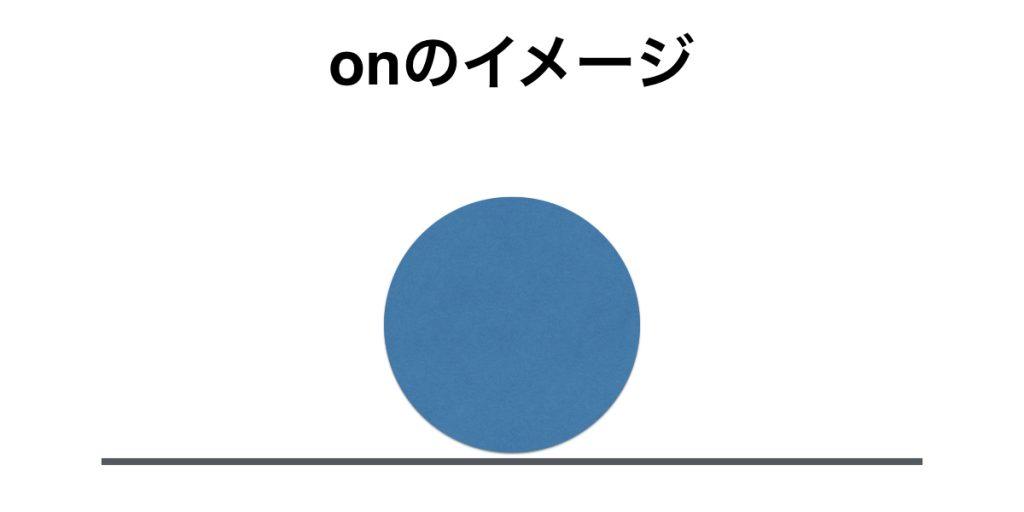 前置詞onの基本イメージ