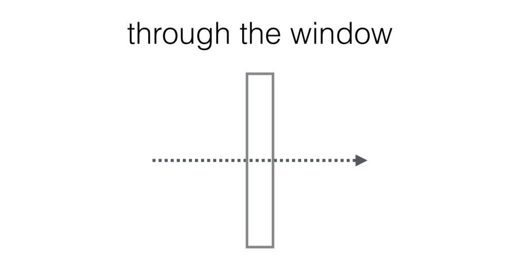 ガラス越しのthrough