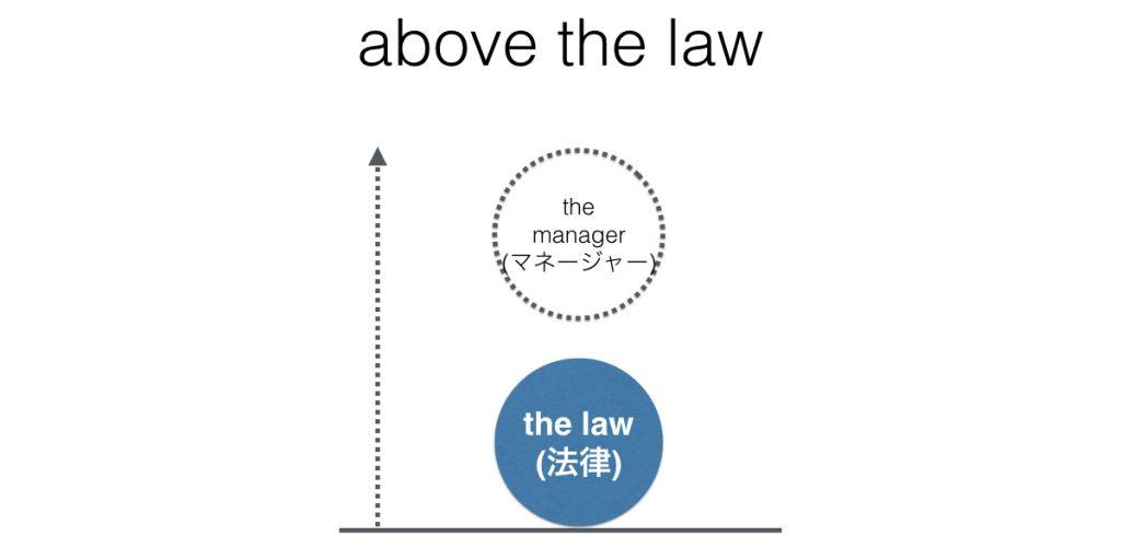 aboveの用法2