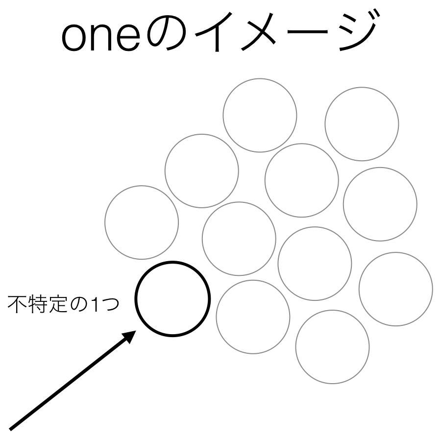 oneのイメージ