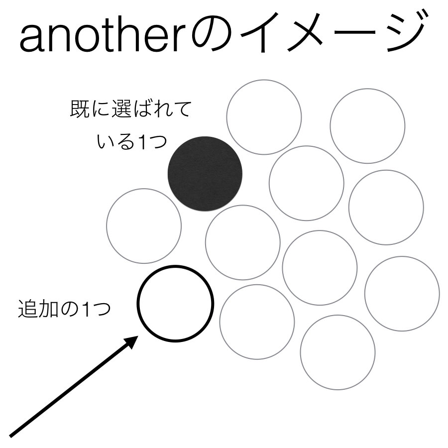 anotherのイメージ