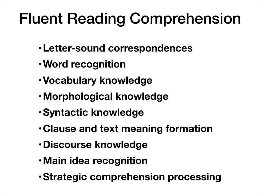 英文プレゼンテーションスライドの例