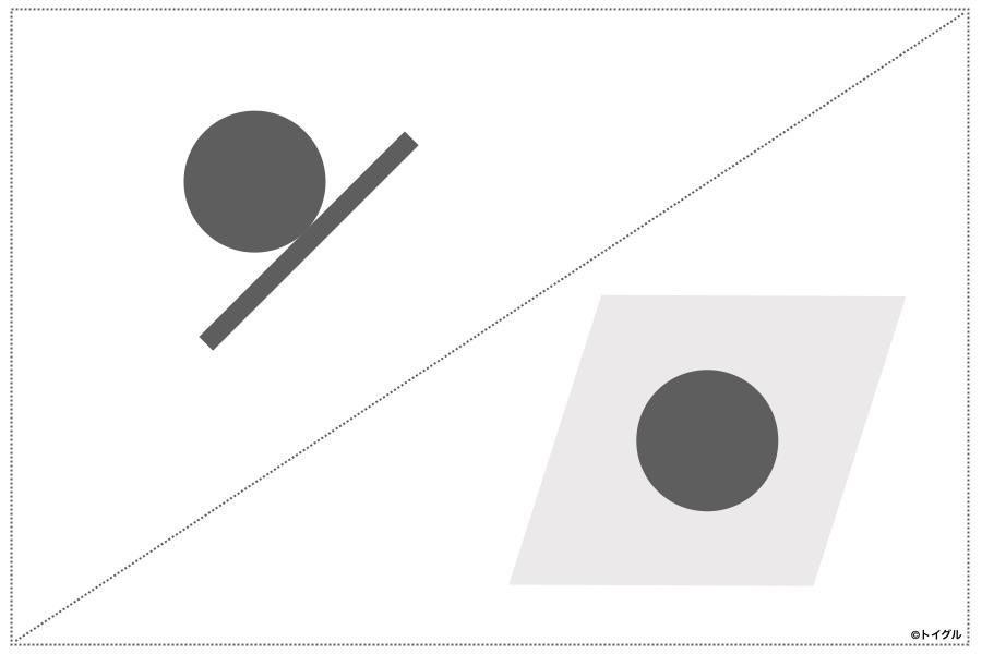 前置詞onのイメージは接触