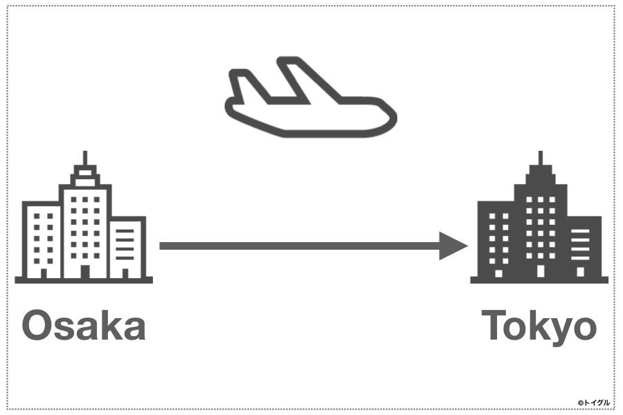 from Osaka to Tokyo