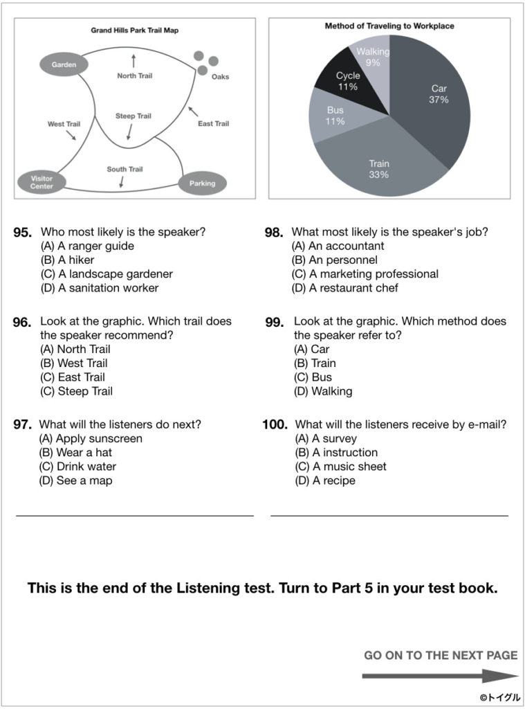 TOEIC Part4のサンプル問題3