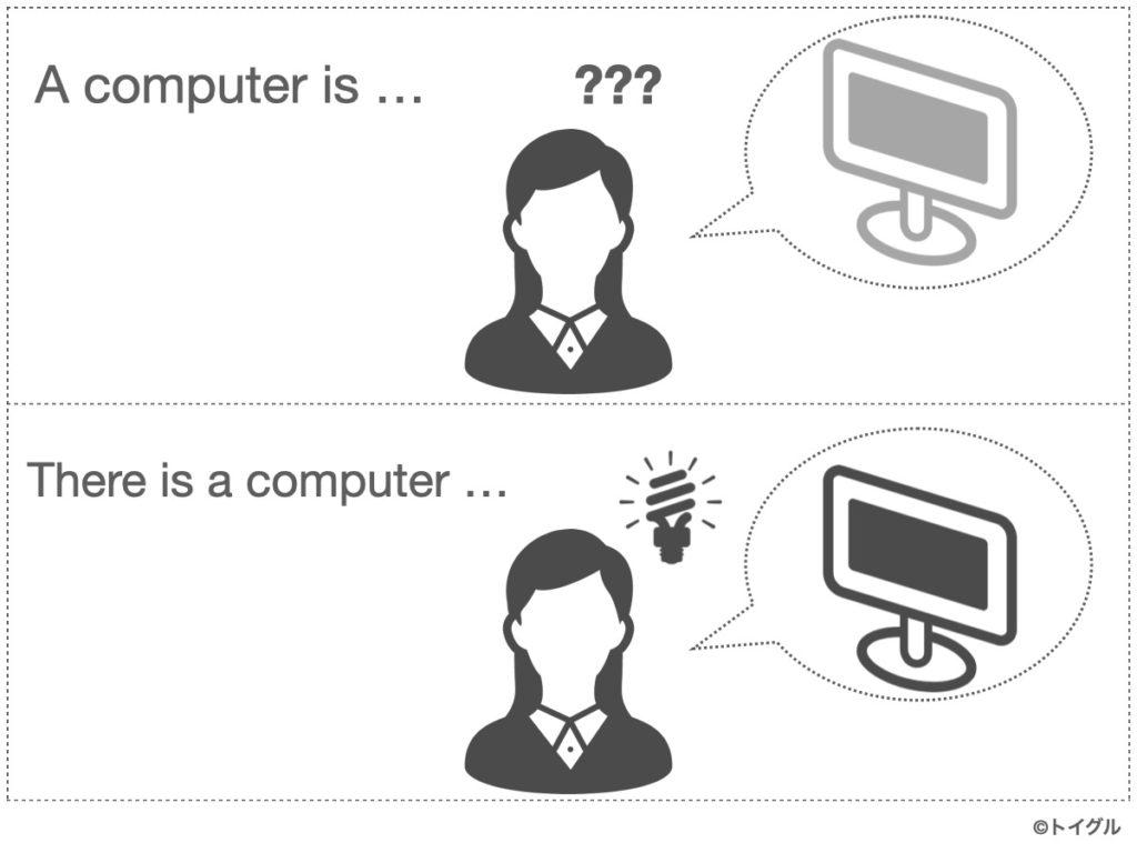 There is a computer.
