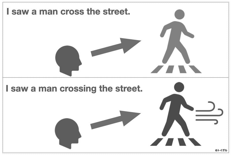 知覚動詞の例