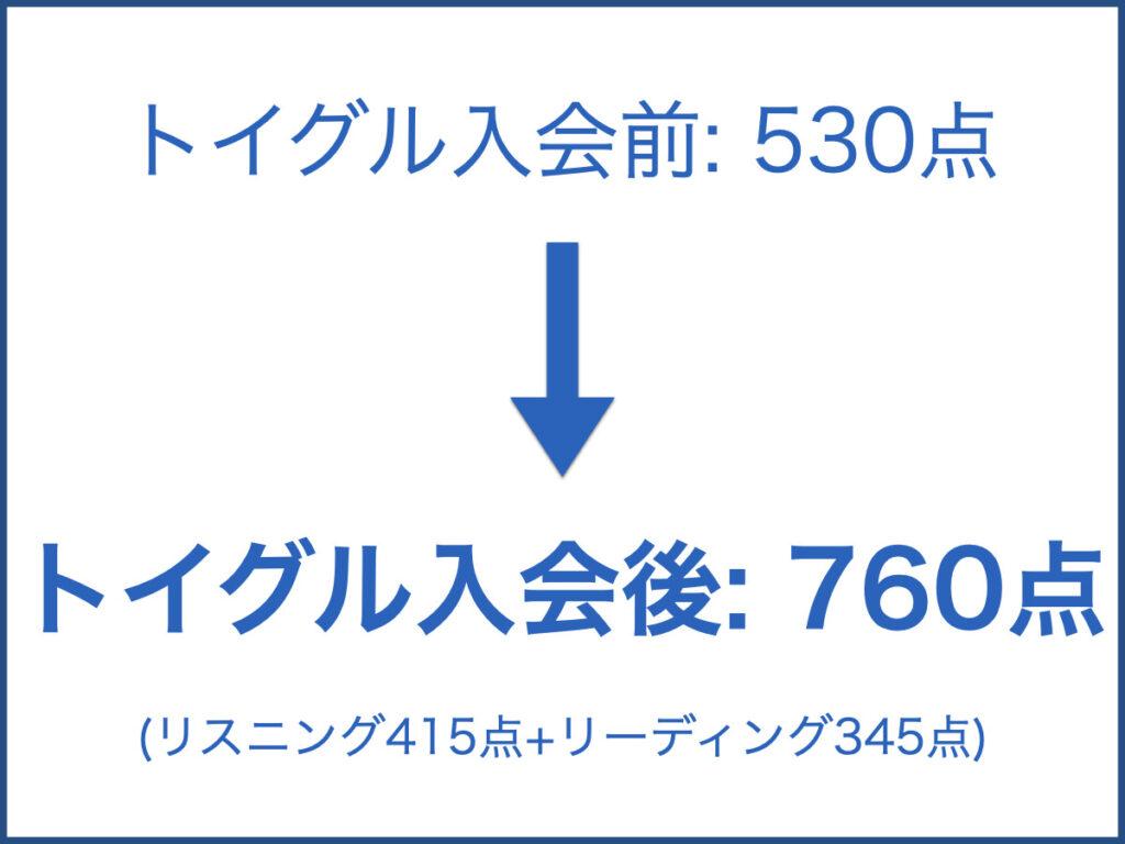 case7_score